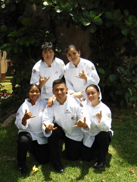 Military Hawaii Team